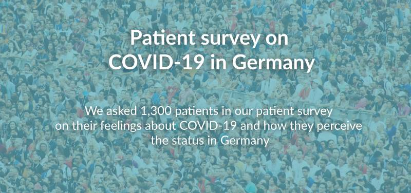 Results of our patient survey regarding covid-19